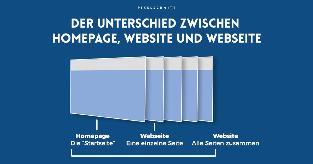 Website, Homepage oder Website